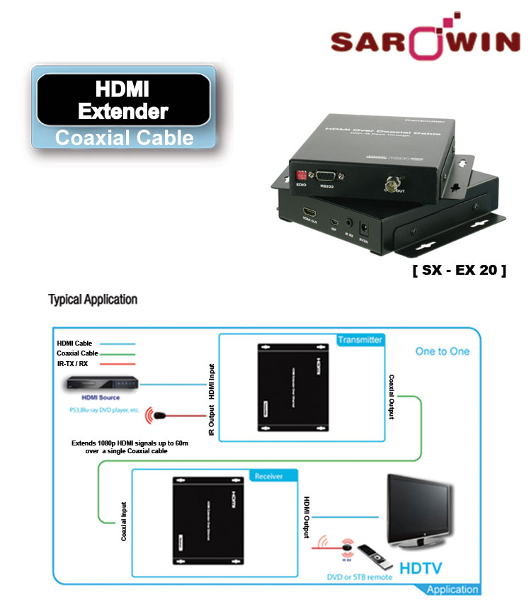 Coaxial Cable Extender : Sarowin sx ex coaxial cable hdmi extender m ir